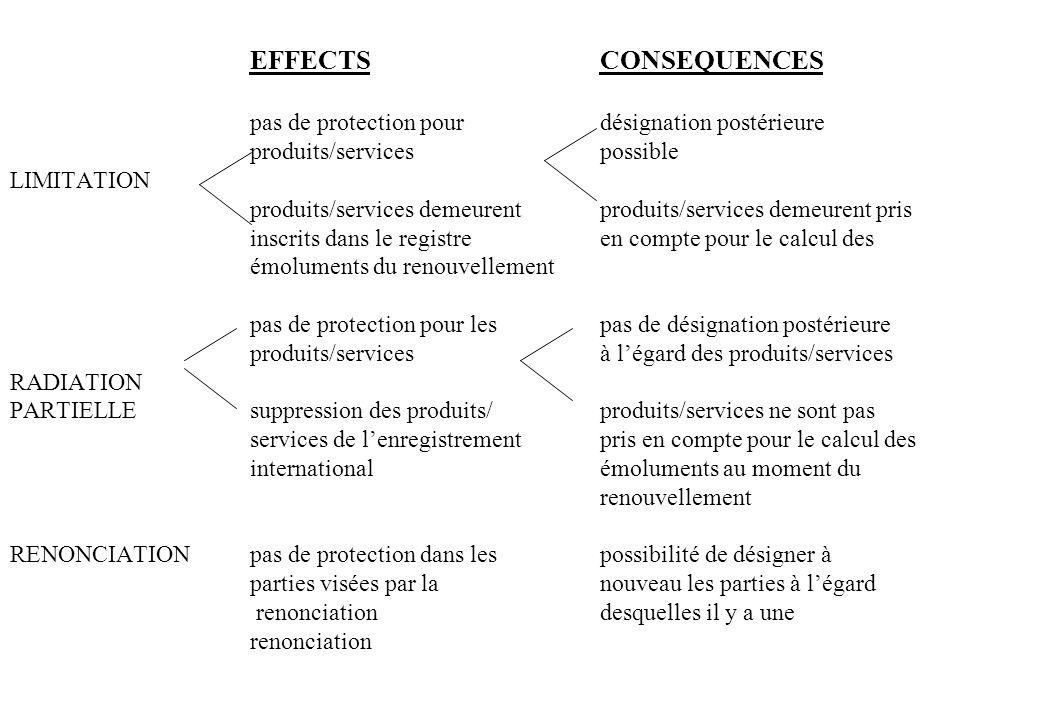 EFFECTS CONSEQUENCES pas de protection pour désignation postérieure produits/services possible. LIMITATION.