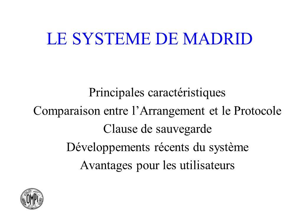 LE SYSTEME DE MADRID Principales caractéristiques