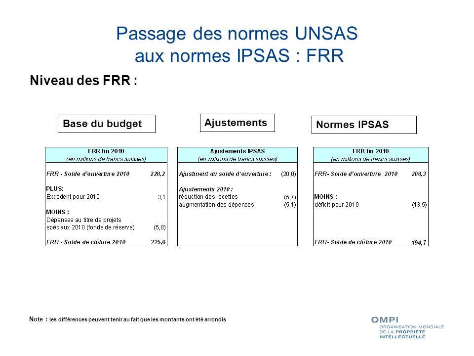 Passage des normes UNSAS aux normes IPSAS : FRR