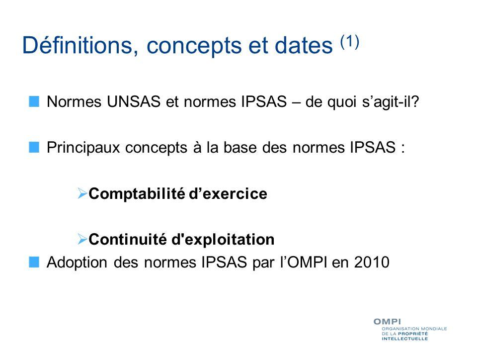 Définitions, concepts et dates (1)