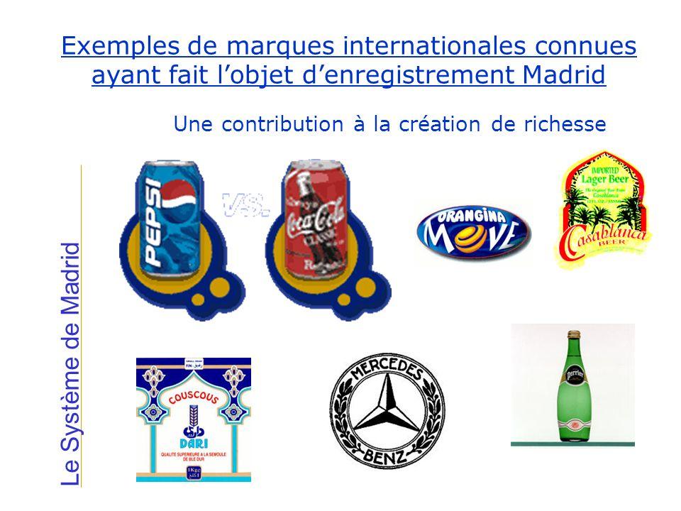 Exemples de marques internationales connues ayant fait l'objet d'enregistrement Madrid