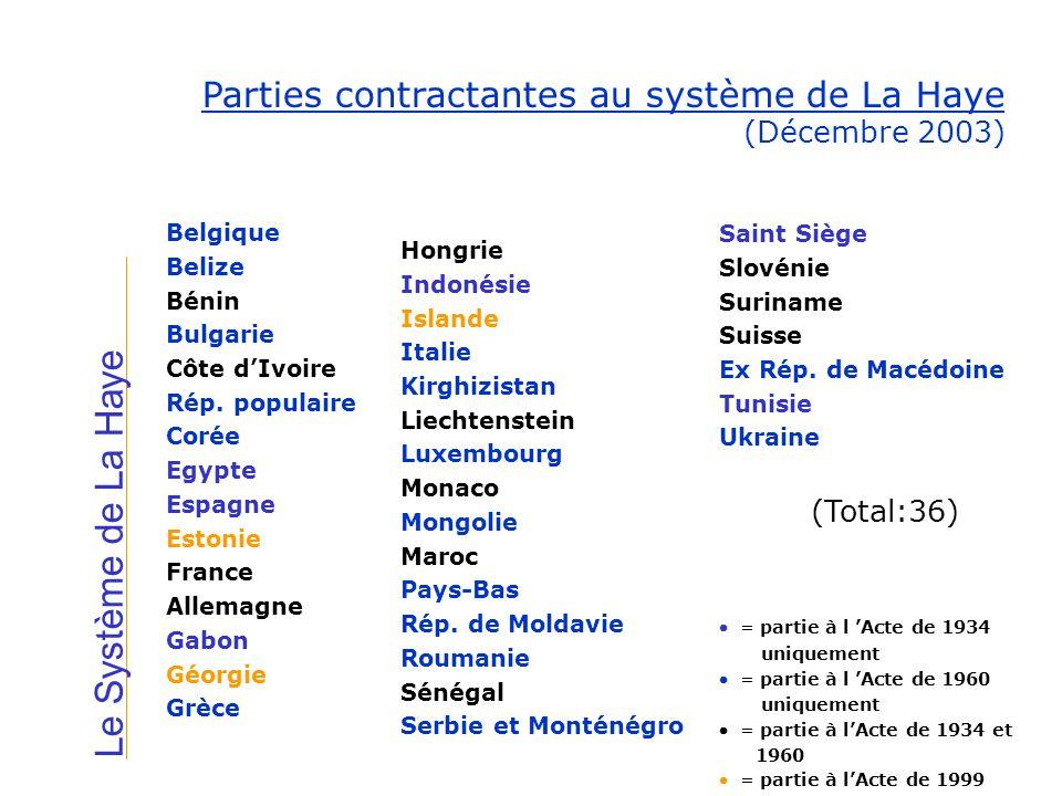 Parties contractantes au système de La Haye (Décembre 2003)