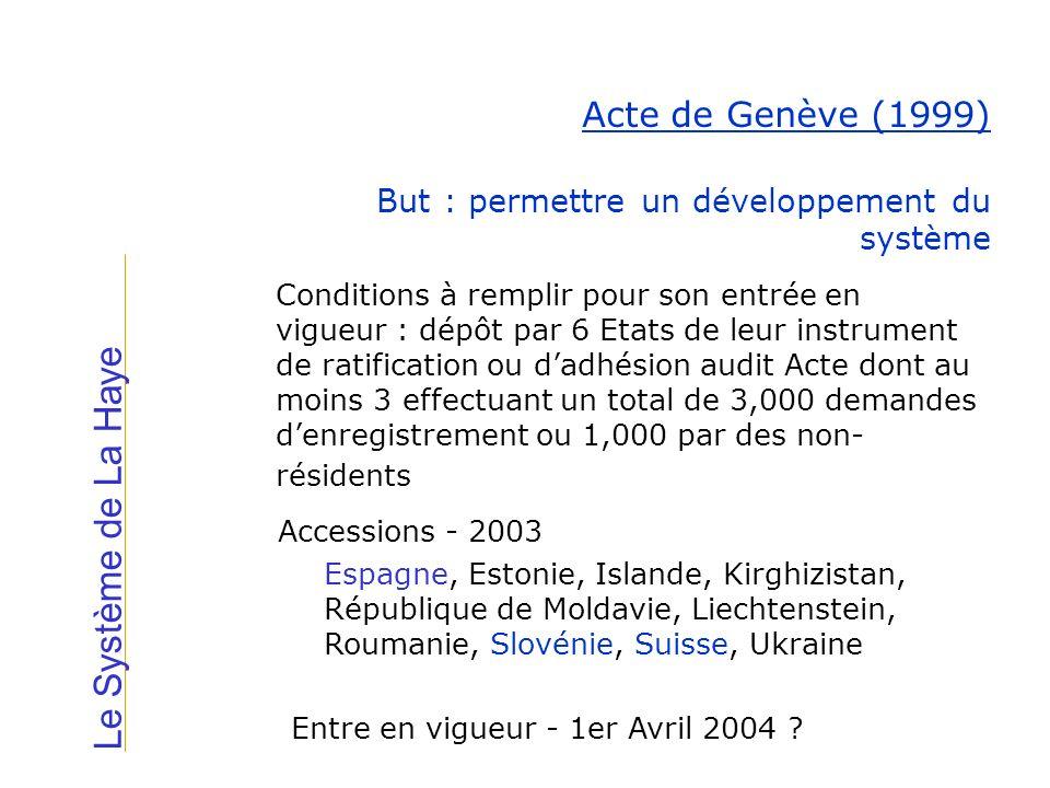 Le Système de La Haye Acte de Genève (1999)
