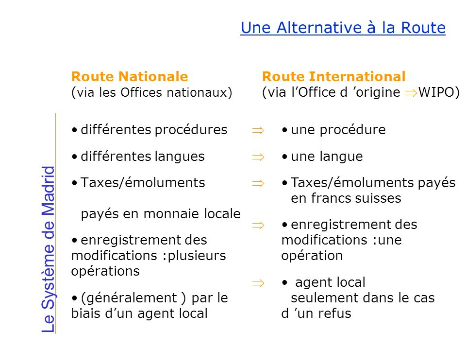 Une Alternative à la Route