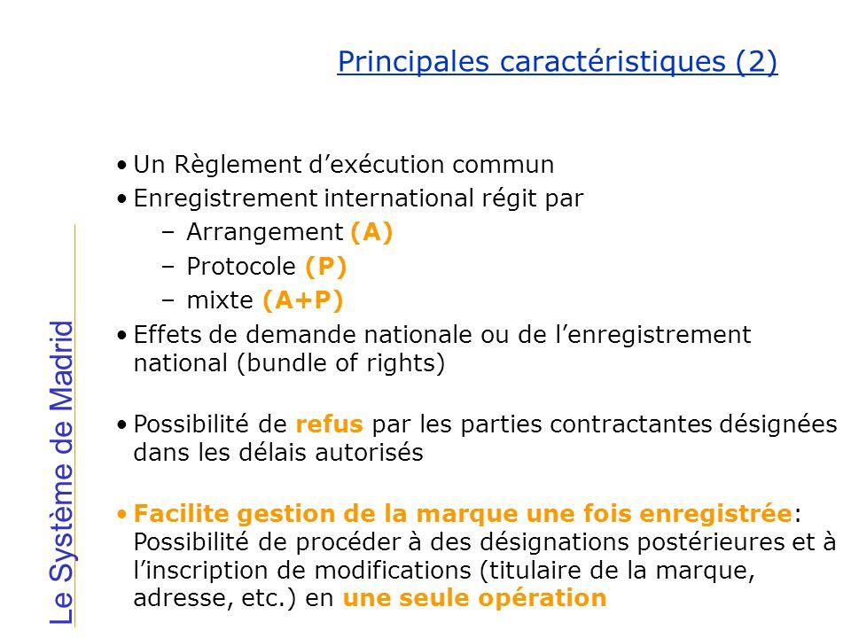 Principales caractéristiques (2)