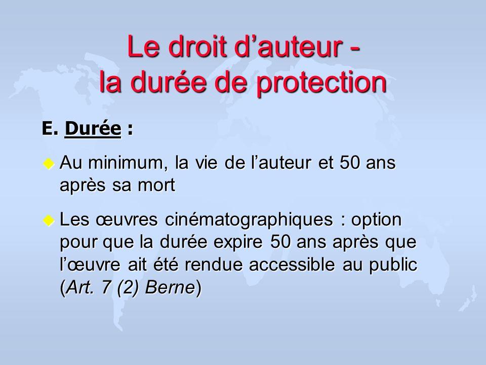 Le droit d'auteur - la durée de protection