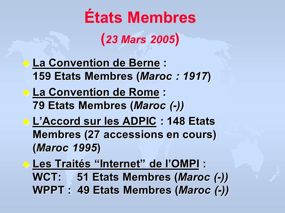 États Membres (23 Mars 2005) La Convention de Berne : 159 Etats Membres (Maroc : 1917) La Convention de Rome : 79 Etats Membres (Maroc (-))
