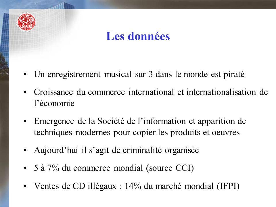 Les données Un enregistrement musical sur 3 dans le monde est piraté
