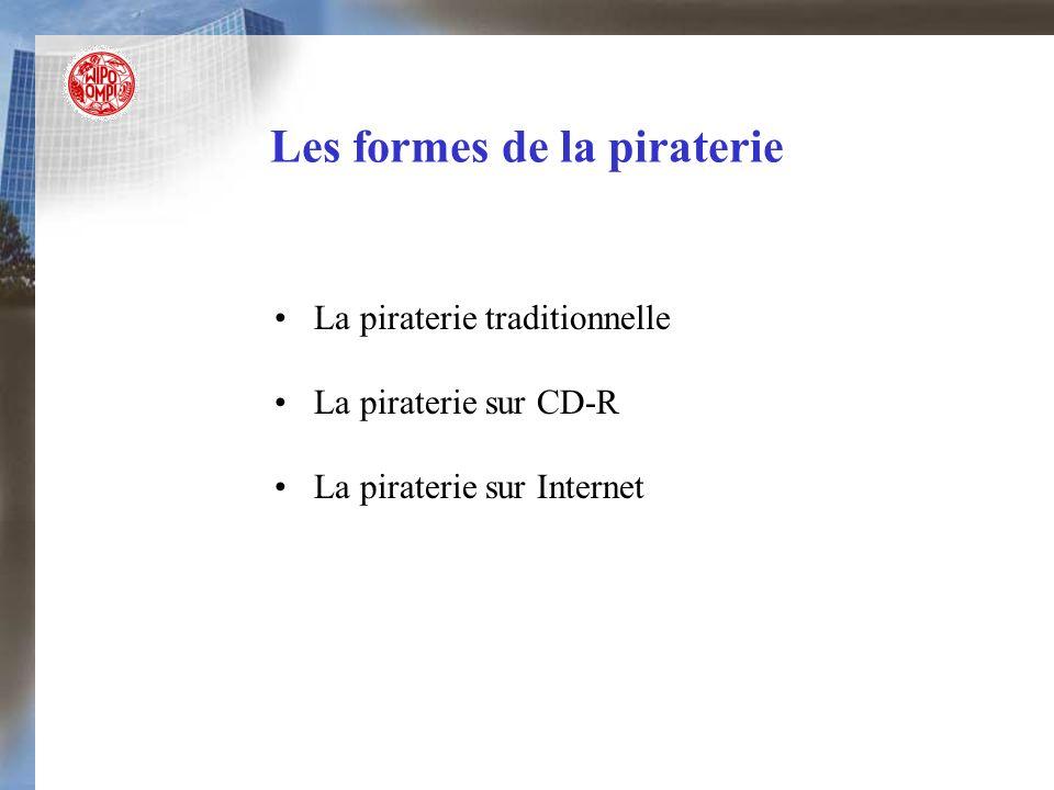 Les formes de la piraterie