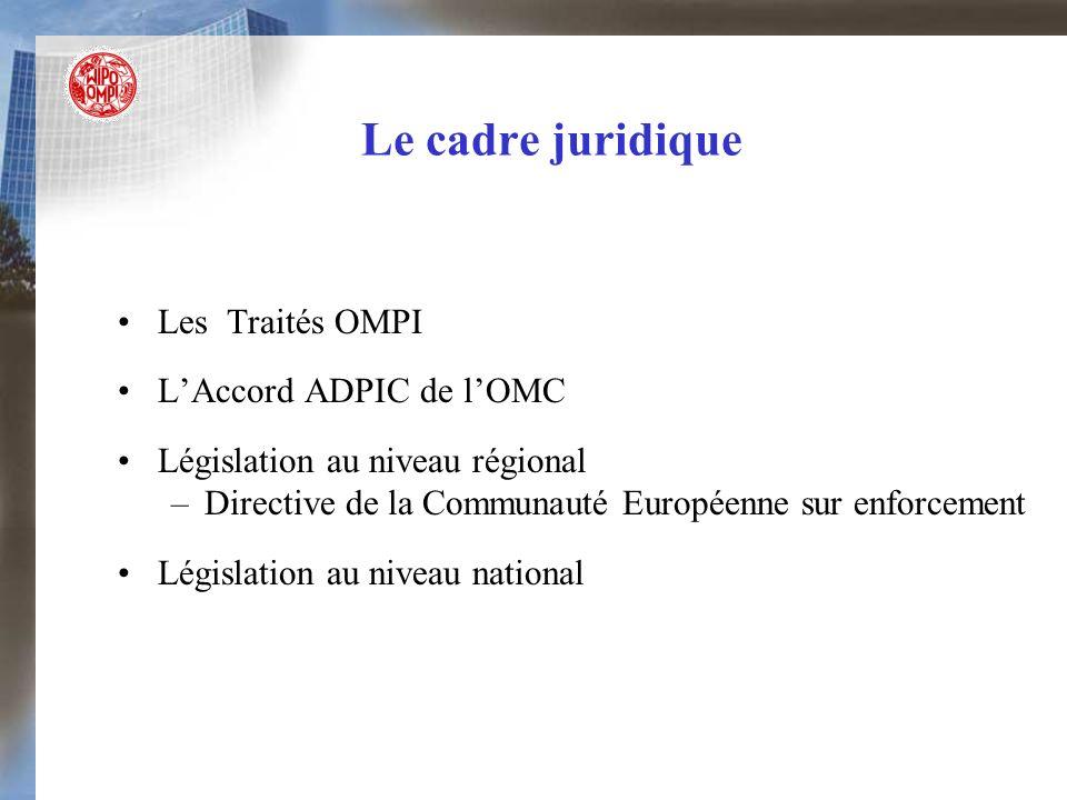 Le cadre juridique Les Traités OMPI L'Accord ADPIC de l'OMC