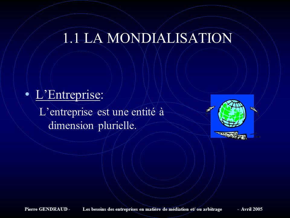 1.1 LA MONDIALISATION L'Entreprise: