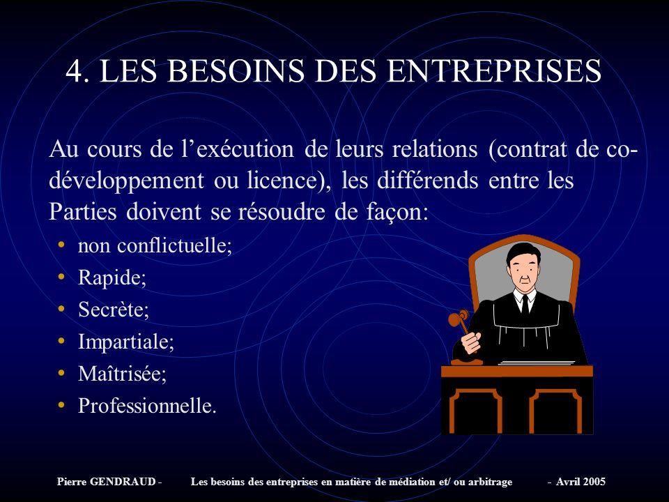 4. LES BESOINS DES ENTREPRISES