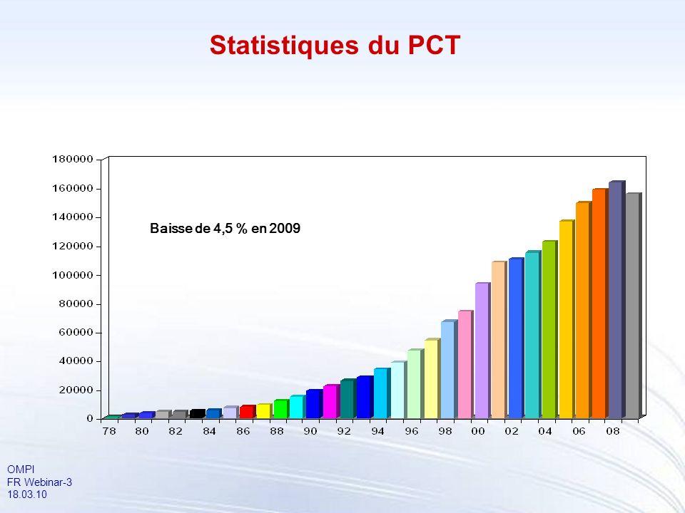 Statistiques du PCT Baisse de 4,5 % en 2009