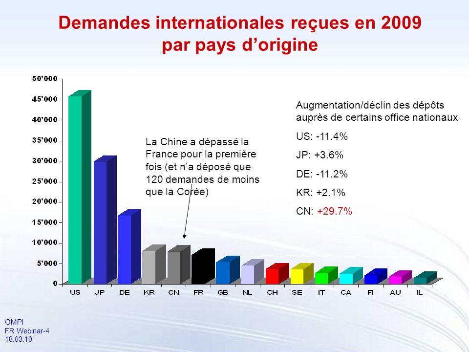 Demandes internationales reçues en 2009 par pays d'origine