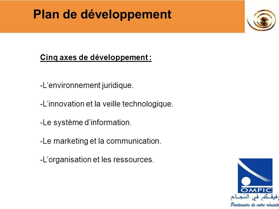 Plan de développement Cinq axes de développement :