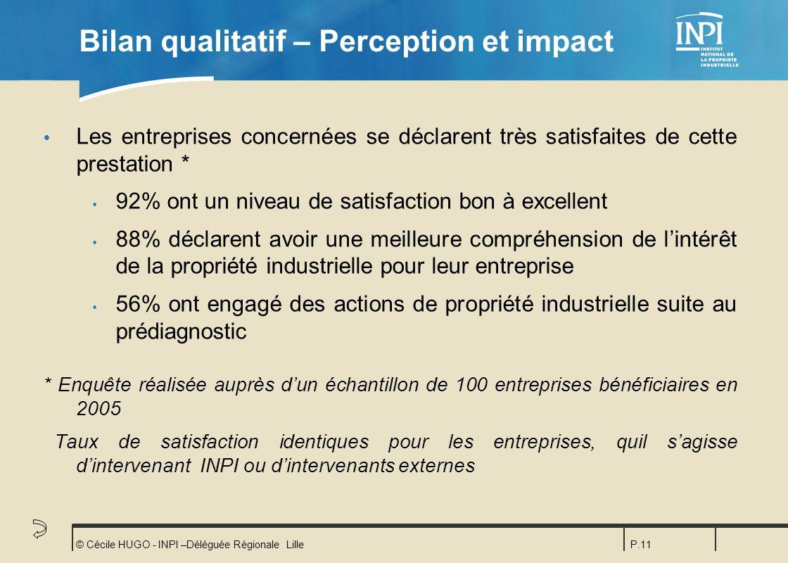 Bilan qualitatif – Perception et impact