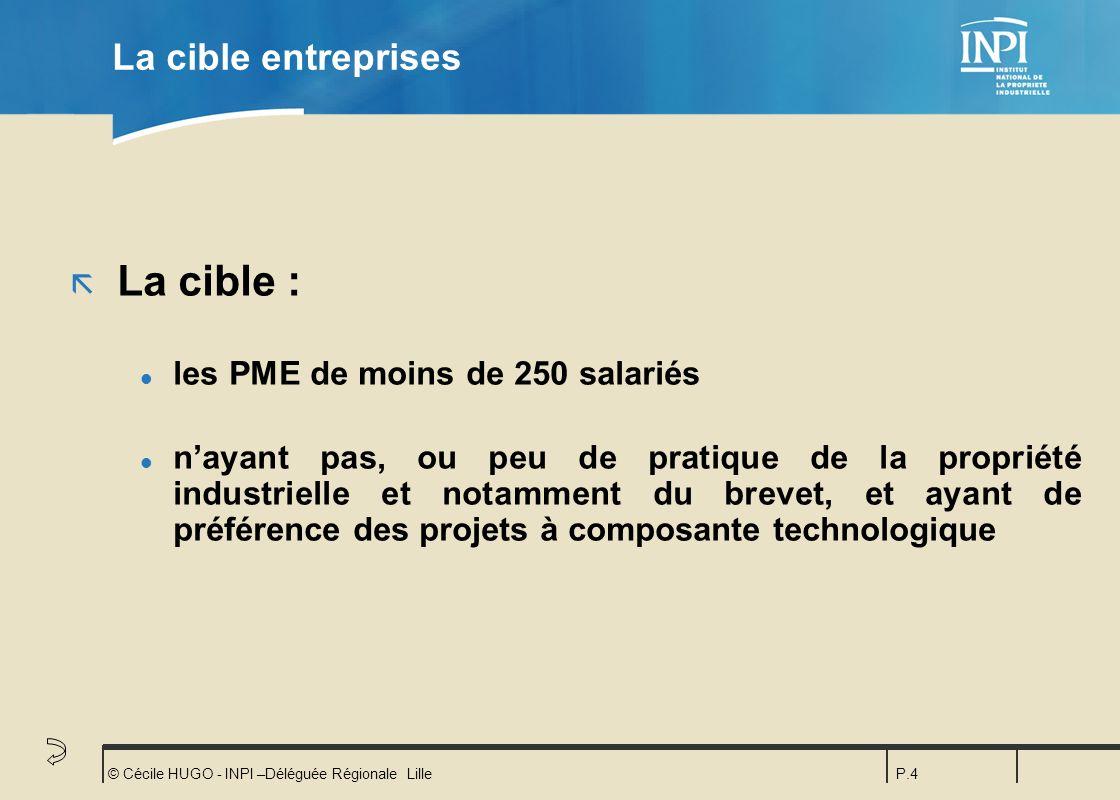 La cible : La cible entreprises les PME de moins de 250 salariés