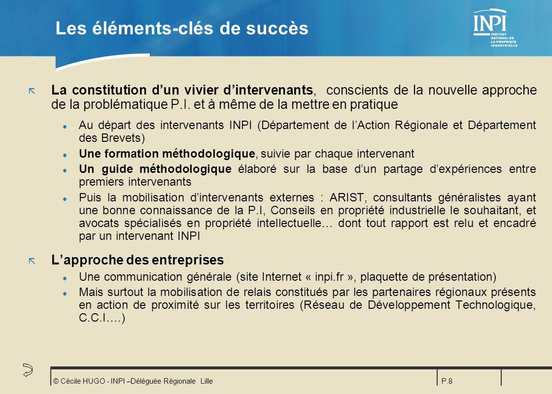 Les éléments-clés de succès