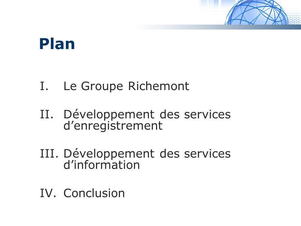 Plan Le Groupe Richemont Développement des services d'enregistrement