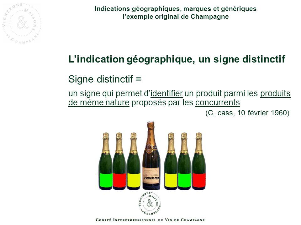 L'indication géographique, un signe distinctif