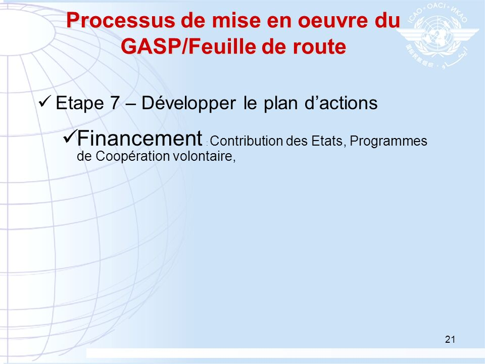 Processus de mise en oeuvre du GASP/Feuille de route
