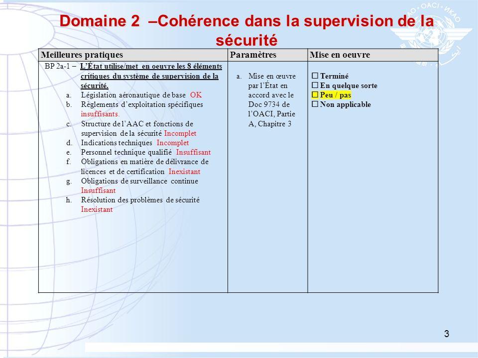 Domaine 2 –Cohérence dans la supervision de la sécurité