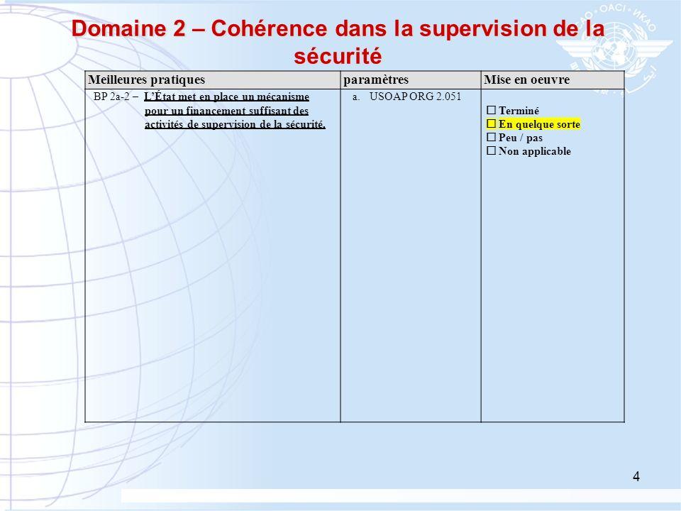 Domaine 2 – Cohérence dans la supervision de la sécurité