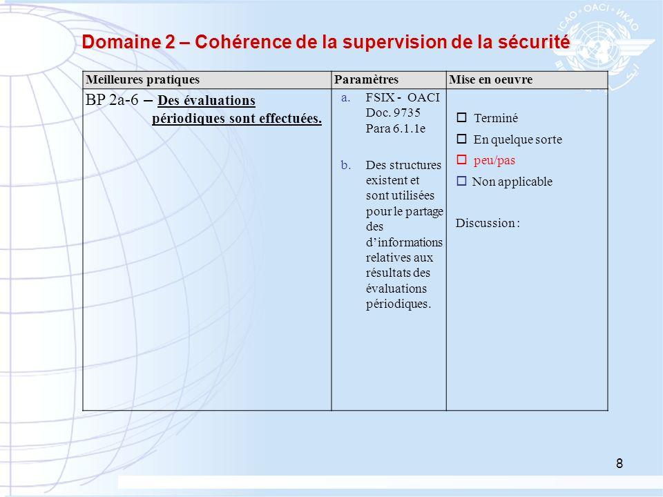 Domaine 2 – Cohérence de la supervision de la sécurité
