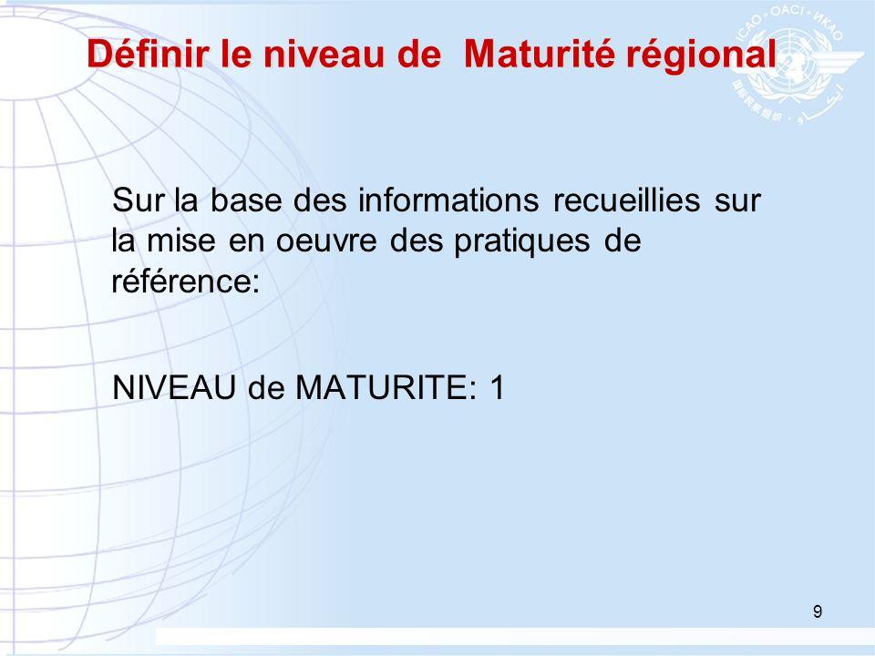 Définir le niveau de Maturité régional