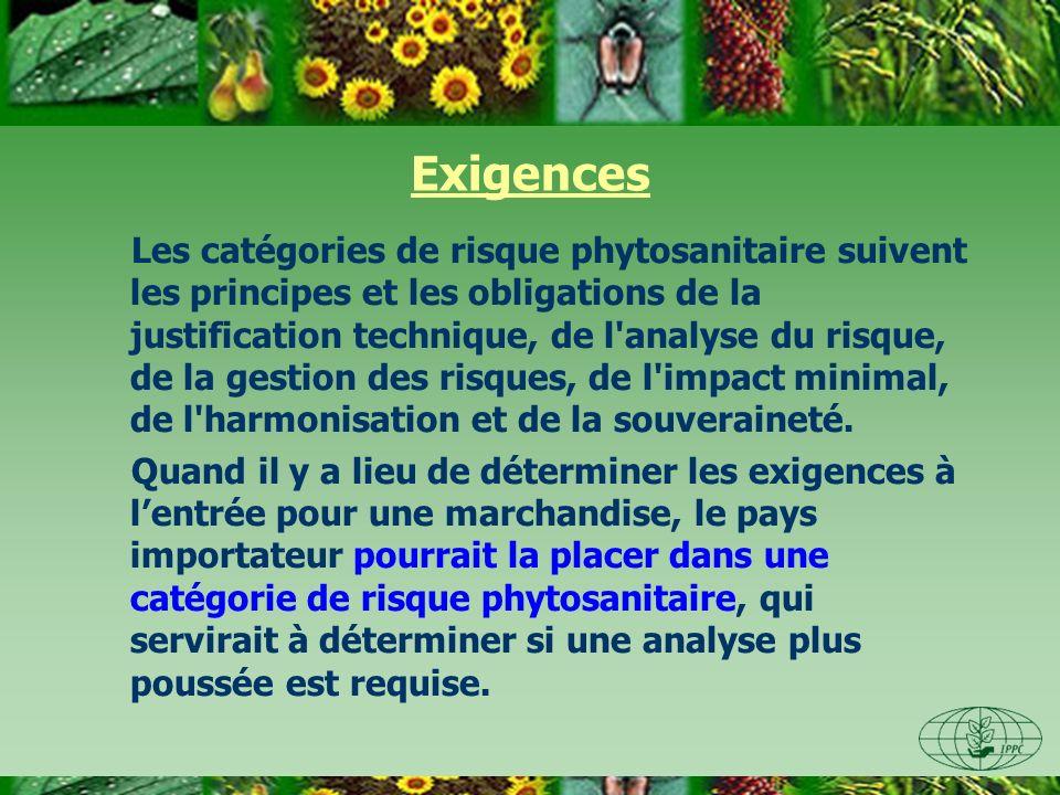 Exigences