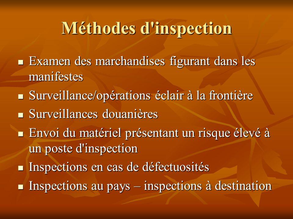 Méthodes d inspection Examen des marchandises figurant dans les manifestes. Surveillance/opérations éclair à la frontière.