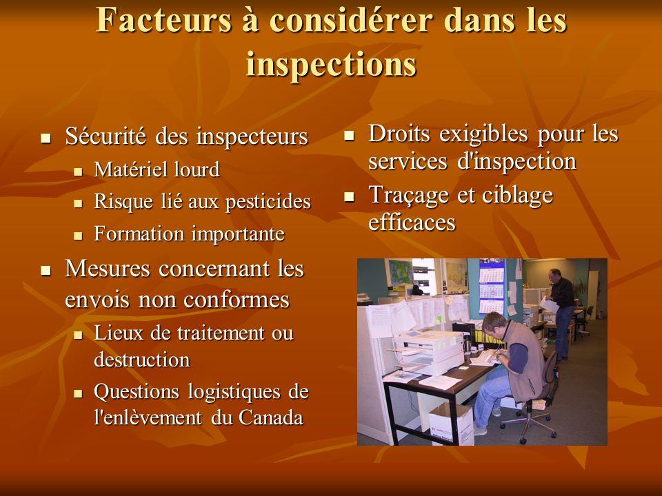 Facteurs à considérer dans les inspections