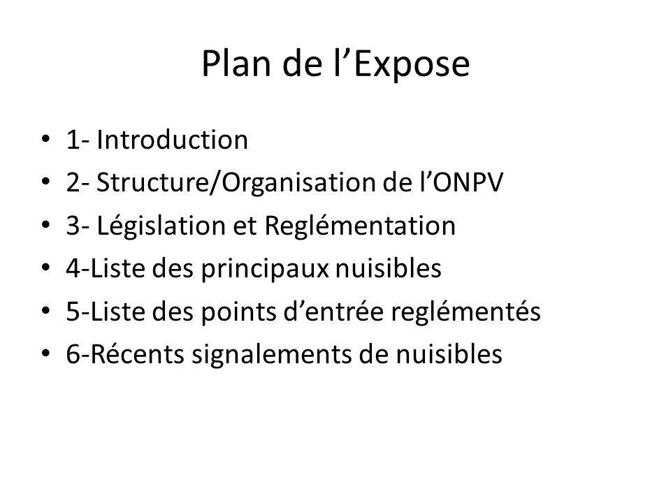 Plan de l'Expose 1- Introduction 2- Structure/Organisation de l'ONPV