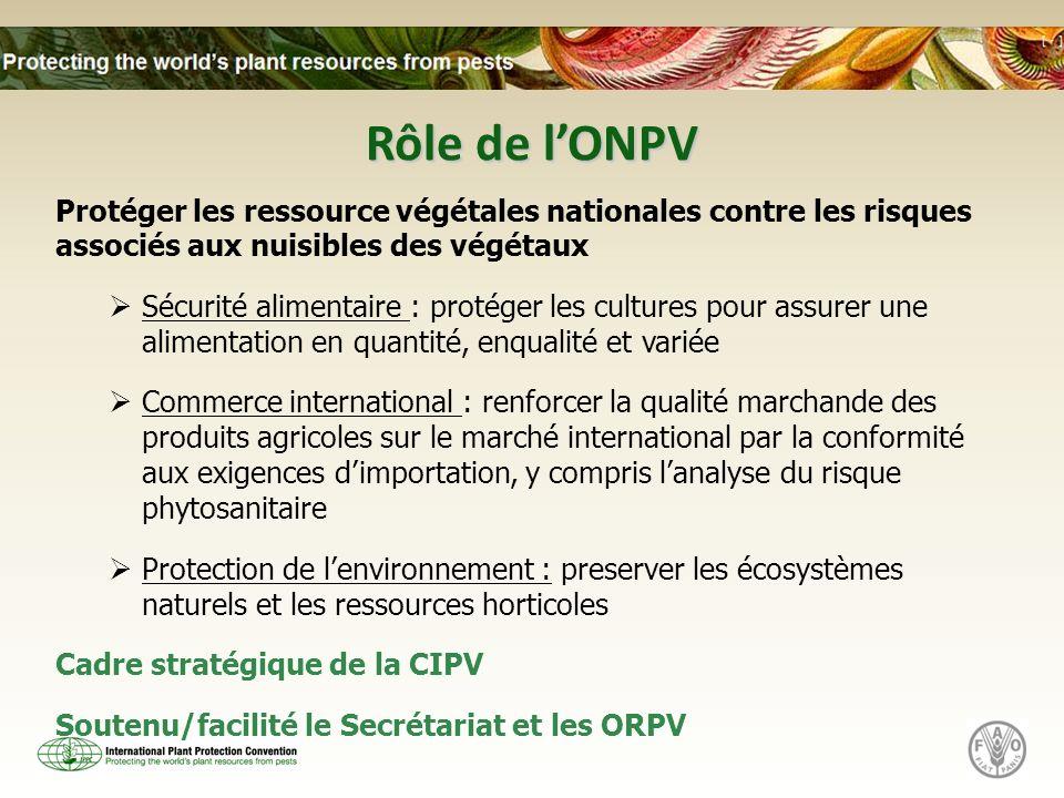 Rôle de l'ONPV Protéger les ressource végétales nationales contre les risques associés aux nuisibles des végétaux.