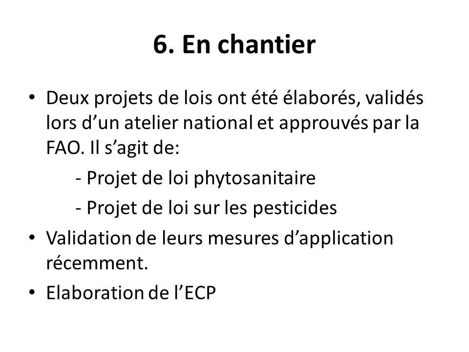 6. En chantierDeux projets de lois ont été élaborés, validés lors d'un atelier national et approuvés par la FAO. Il s'agit de: