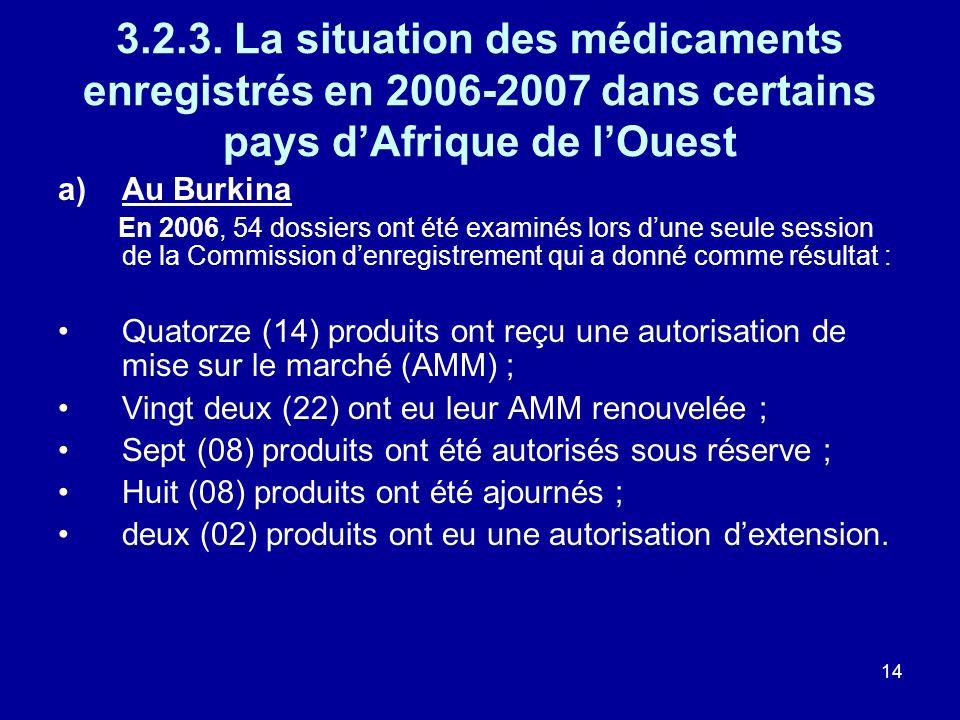 3.2.3. La situation des médicaments enregistrés en 2006-2007 dans certains pays d'Afrique de l'Ouest