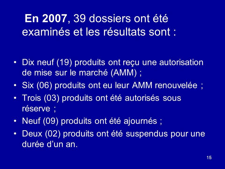 En 2007, 39 dossiers ont été examinés et les résultats sont :