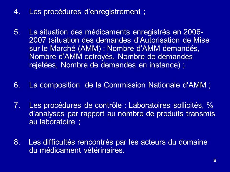 Les procédures d'enregistrement ;