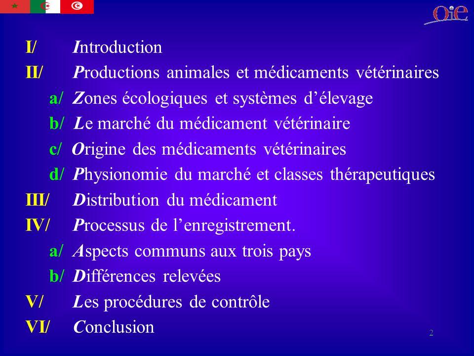 I/ Introduction II/ Productions animales et médicaments vétérinaires. a/ Zones écologiques et systèmes d'élevage.
