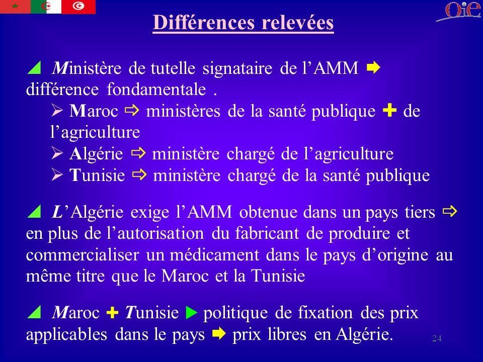 Différences relevées Ministère de tutelle signataire de l'AMM  différence fondamentale . Maroc  ministères de la santé publique  de l'agriculture.