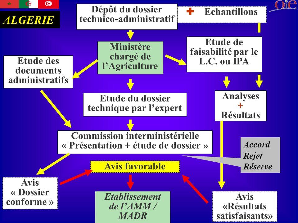 ALGERIE Dépôt du dossier technico-administratif  Echantillons