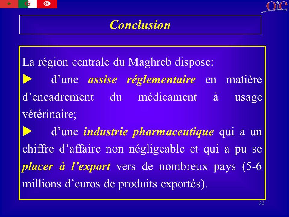 Conclusion La région centrale du Maghreb dispose:
