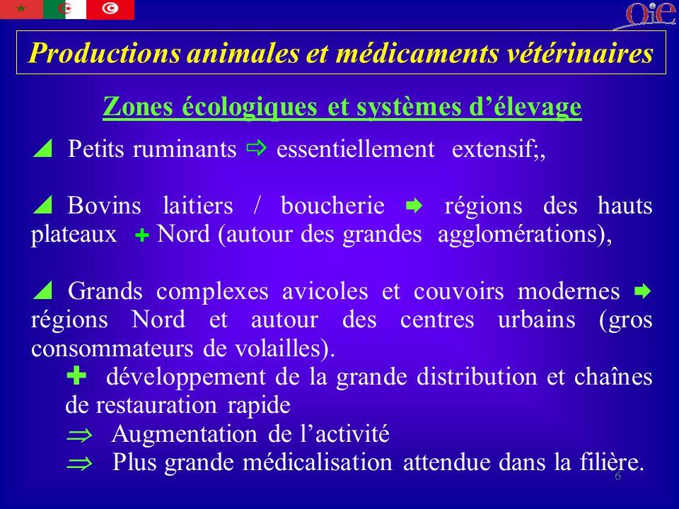 Productions animales et médicaments vétérinaires