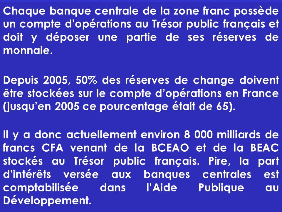 Chaque banque centrale de la zone franc possède un compte d'opérations au Trésor public français et doit y déposer une partie de ses réserves de monnaie.