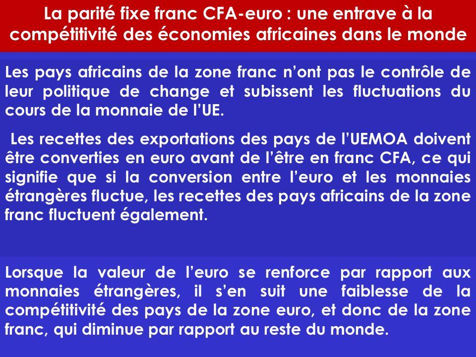 La parité fixe franc CFA-euro : une entrave à la compétitivité des économies africaines dans le monde