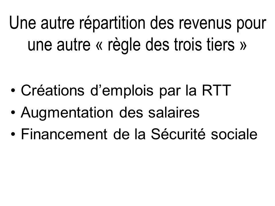 Une autre répartition des revenus pour une autre « règle des trois tiers »