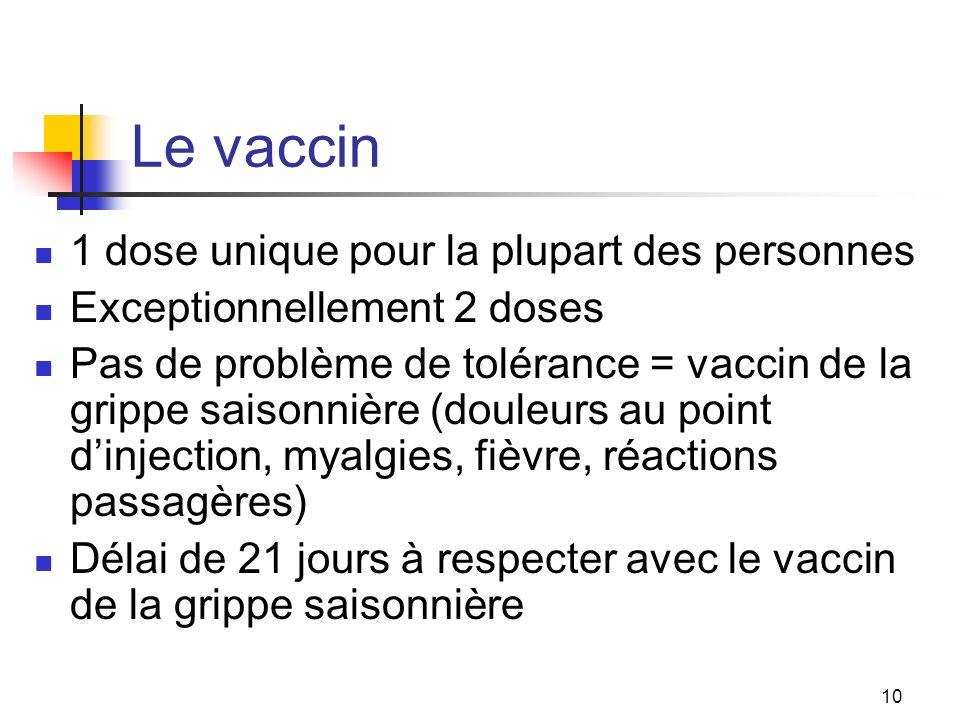 Le vaccin 1 dose unique pour la plupart des personnes