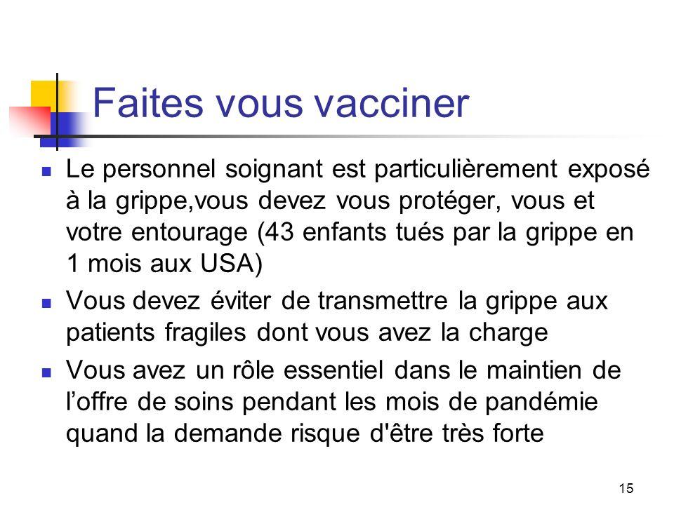 Faites vous vacciner