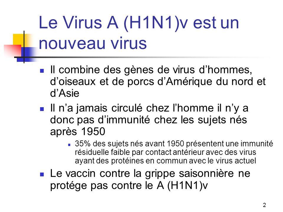 Le Virus A (H1N1)v est un nouveau virus