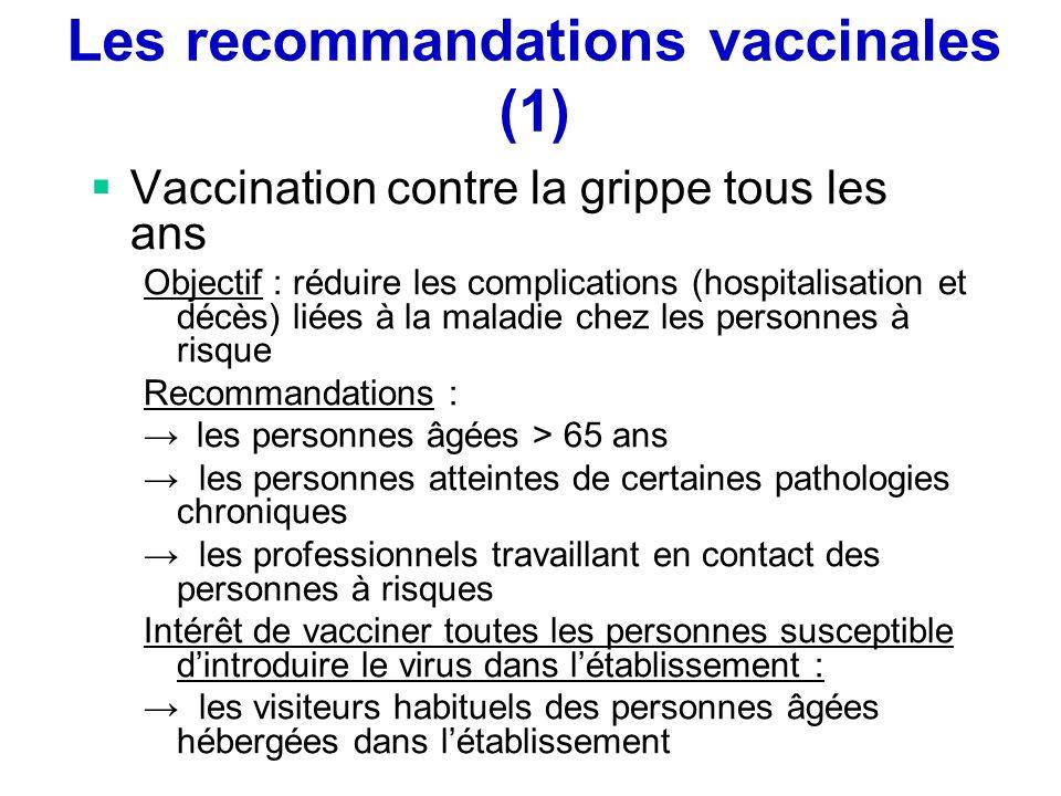 Les recommandations vaccinales (1)